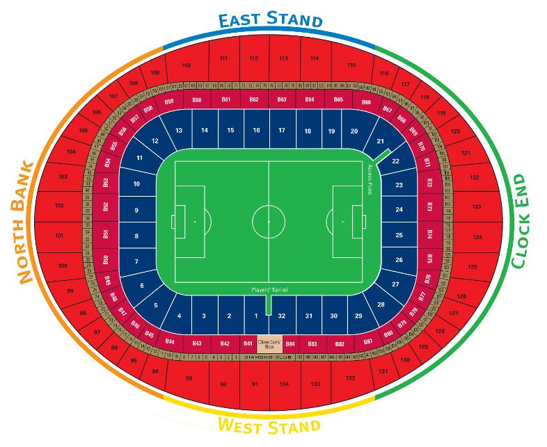 Arsenal Fc Emirates Stadium Football League Ground Guide
