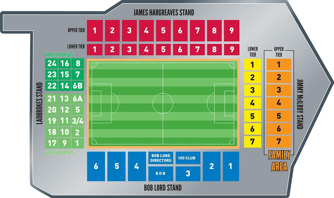 David Fishwick >> Football League Ground Guide - Burnley FC - Turf Moor