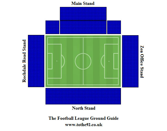 Oldham Athletic Afc Sportsdirect Com Stadium Football League Ground Guide