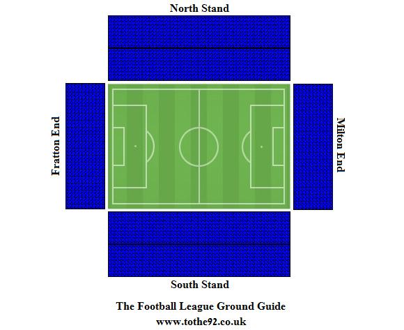 Portsmouth Fc Stadium