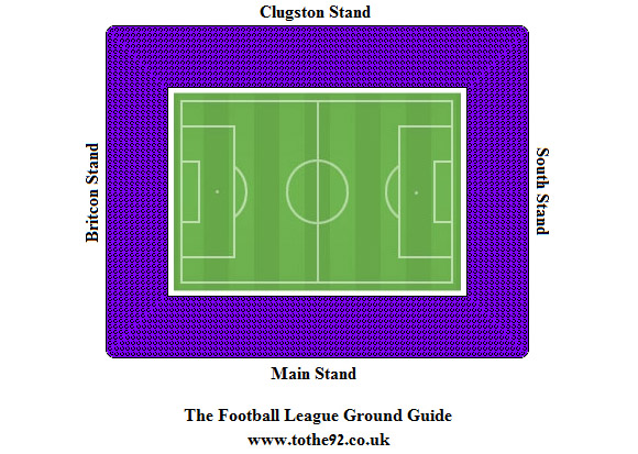 Scunthorpe United Fc Glanford Park Football League Ground Guide