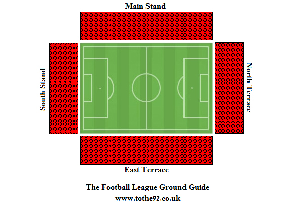 Stevenage Fc Lamex Stadium Football League Ground Guide