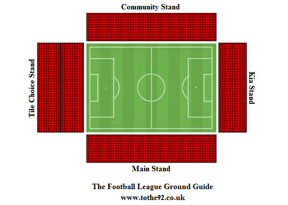 Walsall Fc Banks Stadium Football League Ground Guide
