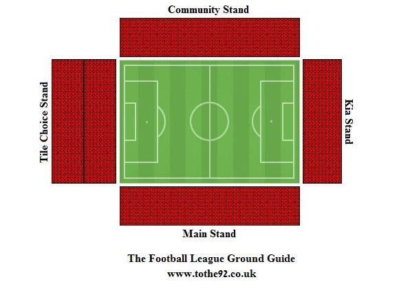 Walsall Fc Banks Stadium Football League Ground Guide