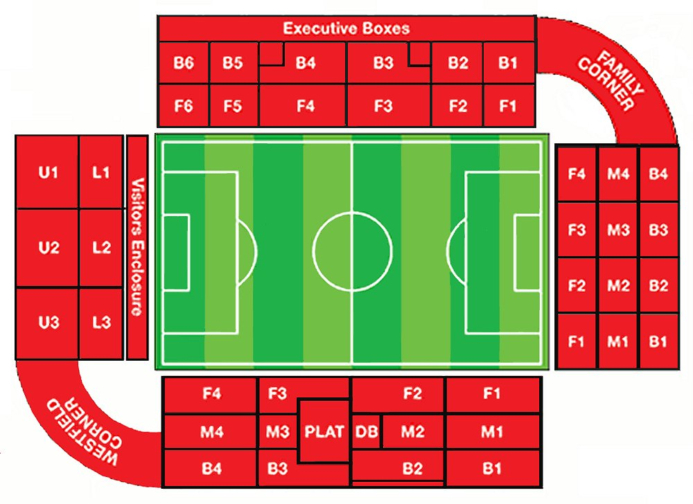 Football League Ground Guide - Sheffield United FC ...